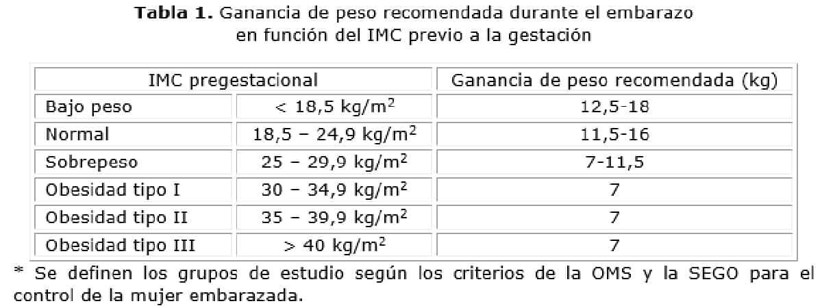 Fuente:  http://scielo.sld.cu/